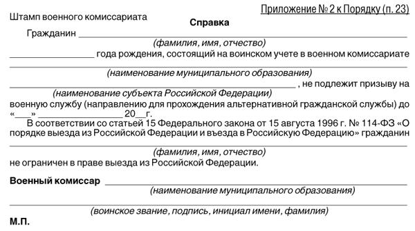 Справка Ф-32 (Приложение 2).