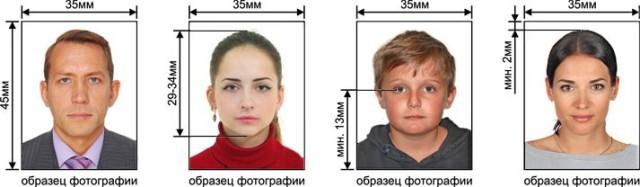 Размеры и пропорции фотографии.