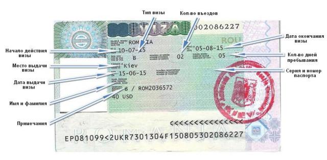 Шенген в Румынию