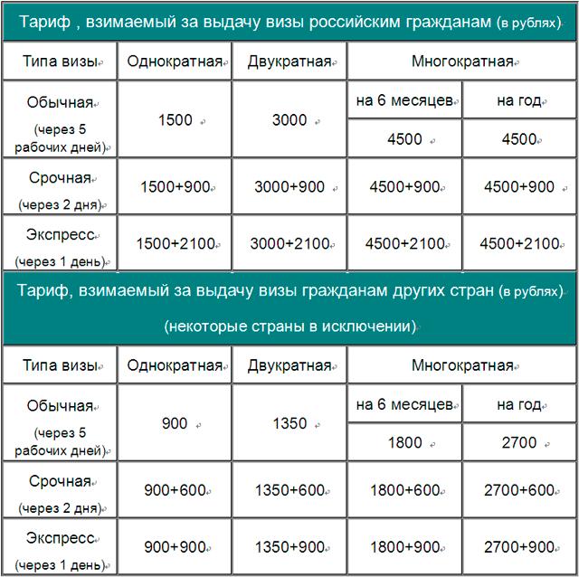 цены на китайскую визу