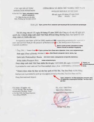 Приглашение для получения Вьетнамской визы.