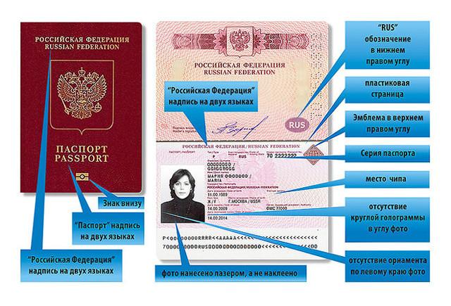 Биометрический загранпаспорт России