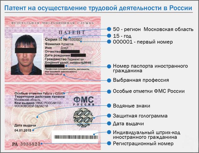 Патент на работу в РФ.