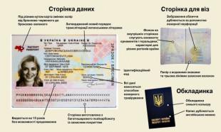 Загранпаспорт Украины для поездок в Болгарию