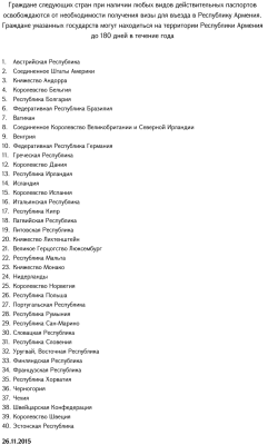 Список стран для безвизового въезда
