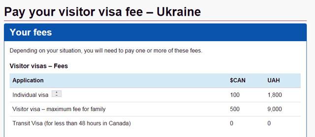 Страница со стоимостью визовых документов