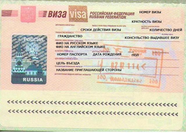 Бланк российкой визы