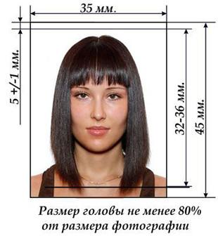 Образец фото на документы