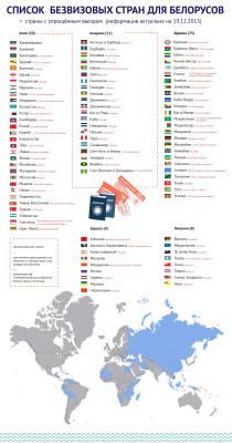 Список безвизовых стран