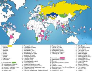 Страны с безвизовым въездом