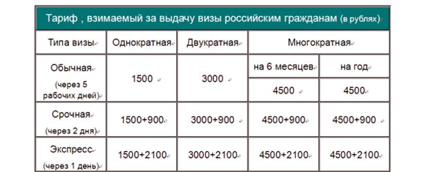 Стоимость оформления визового документа