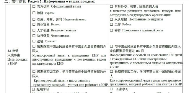 Часть анкеты с целью прездки