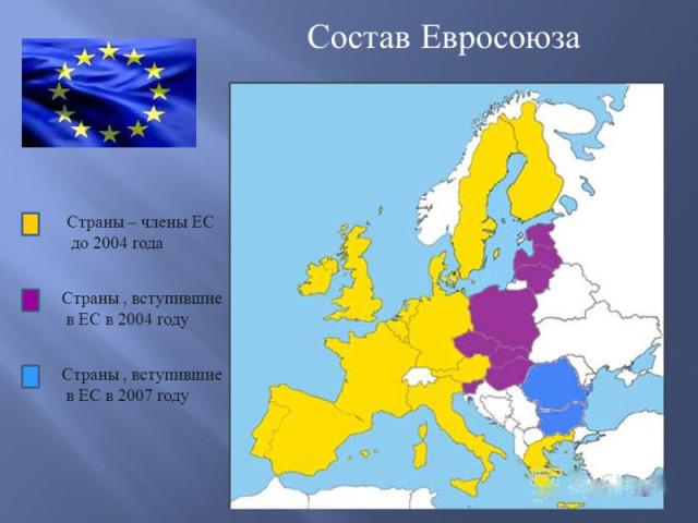 Состав Евросоюза