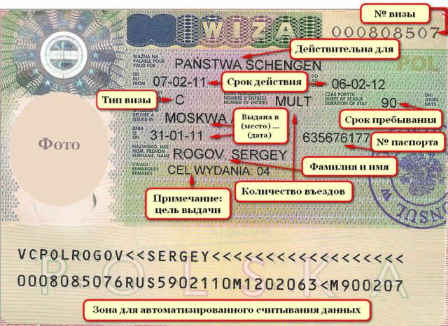 Бланк визового документа с расшифровкой