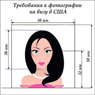Требования к фото на документы