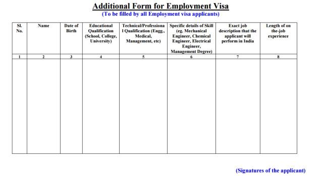 Бланк визовой анкеты для разрешения на работу