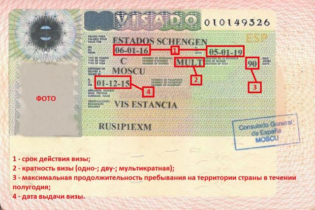 Бланк визового документа