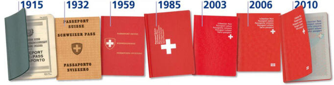 Паспорта в разные годы