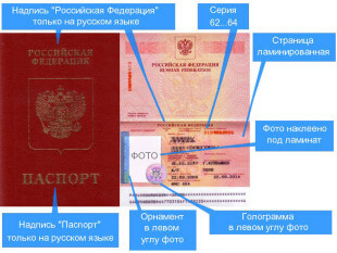 Старый заграничный паспорт