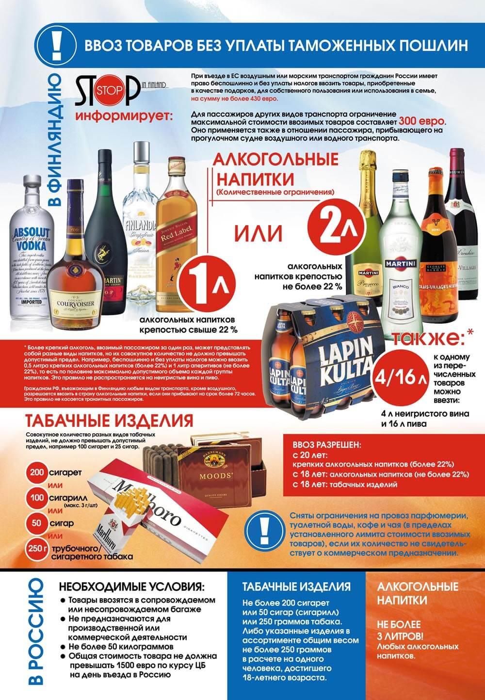 Сколько алкоголя можно вывезти из турции в россию 2018