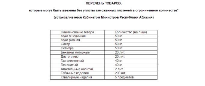 Товары, которые можно ввозить в Абхазию
