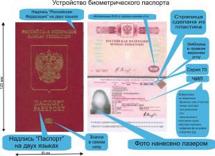 Атрибуты биометрического заграничного паспорта