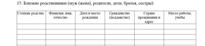 Часть заявления с данными о близких родственниках