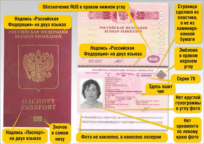 Способы получения паспортных данных