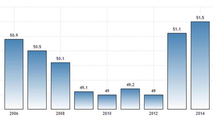 График налогообложения в Финляндии