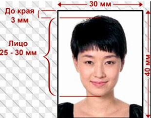 какая нужна фотография в китай