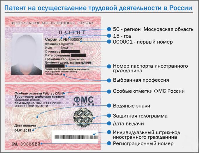 Получить патент на работу в москве украинцу быстро