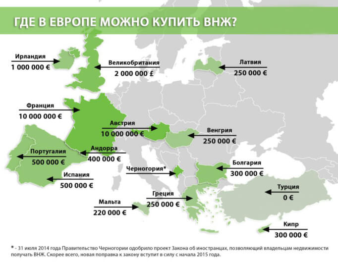 Стоимость оформления ВНЖ в Европе
