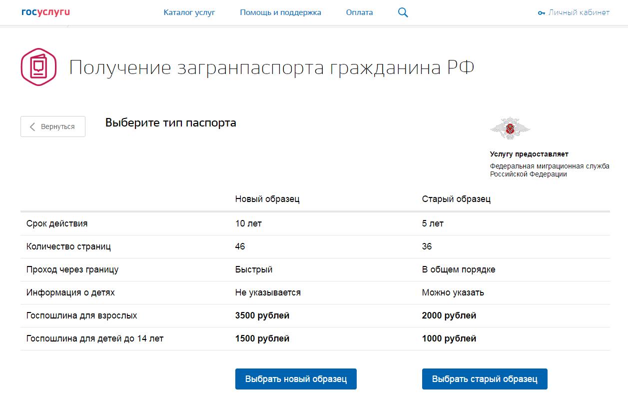 бланк заявления на загранпаспорт нового образца pdf