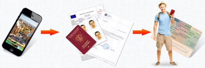 Этапы оформления шенгенского визового разрешения