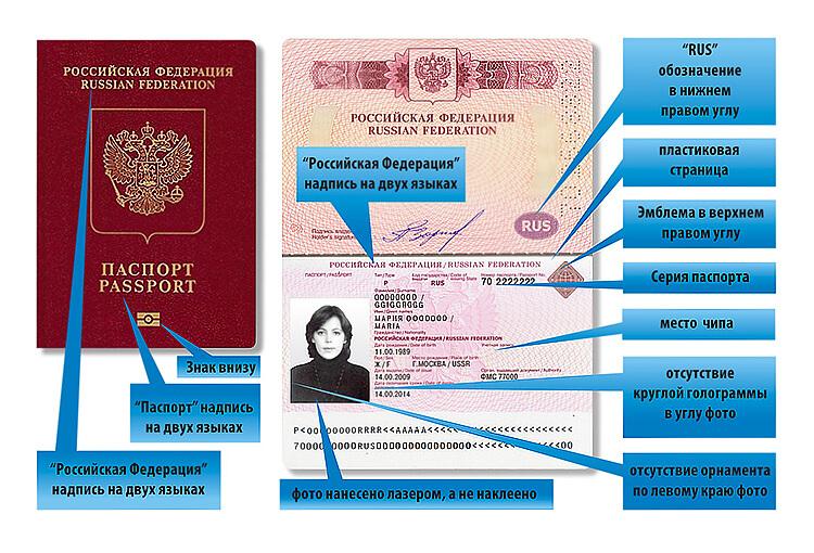 Загранпаспорт россия серия и номер