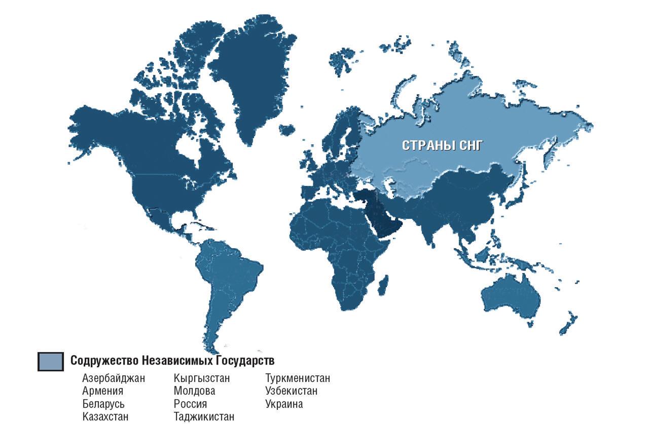 Сотрудничество независимых государств